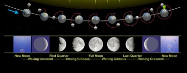 8-7-12_moonphases