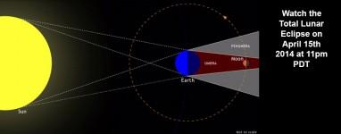 4-11-14_eclipse
