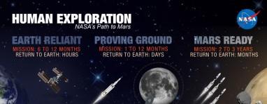 4-30-14_exploration