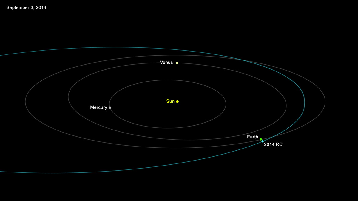 asteroid 2014 rc - 1200×675