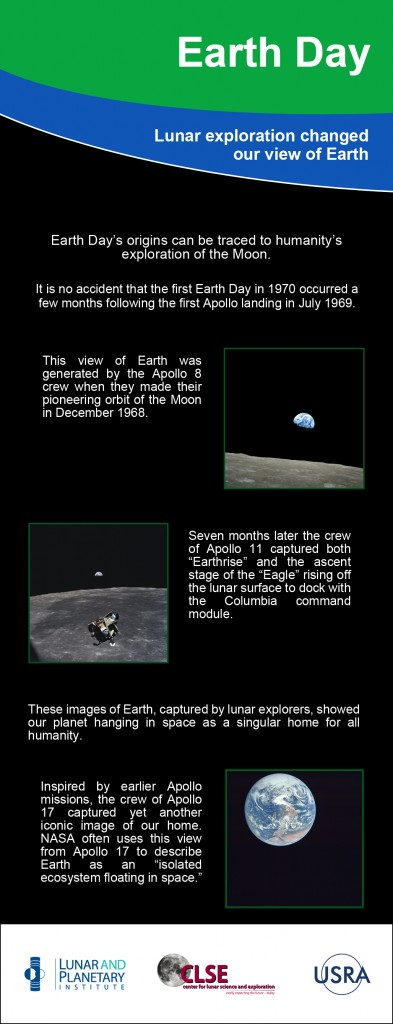 Earth Day Origins Traced to the Moon | Solar System ...