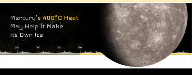 3-16-20_mercury_ice