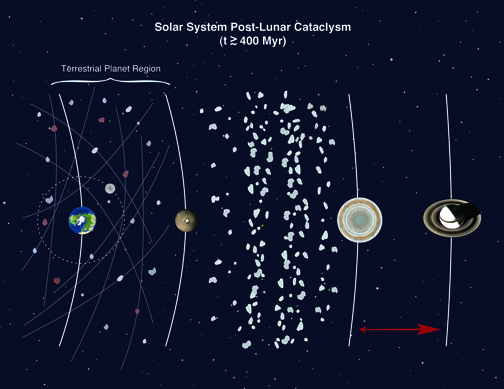 Nlsi Scientists Shed Light On Moons Impact History Solar System
